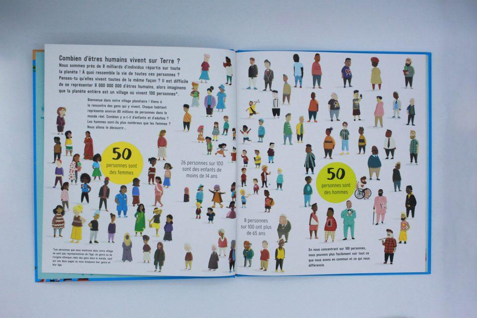 Si le monde était un village de 100 habitants - Éditions Kimane
